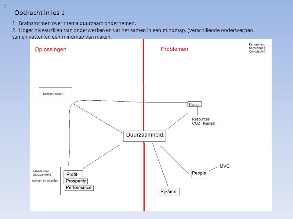 Opdracht in les 1 1. Brainstormen over thema duurzaam ondernemen. 2. Hoger niveau tillen van onderwerken en vat het samen in een mindmap. (verschillen