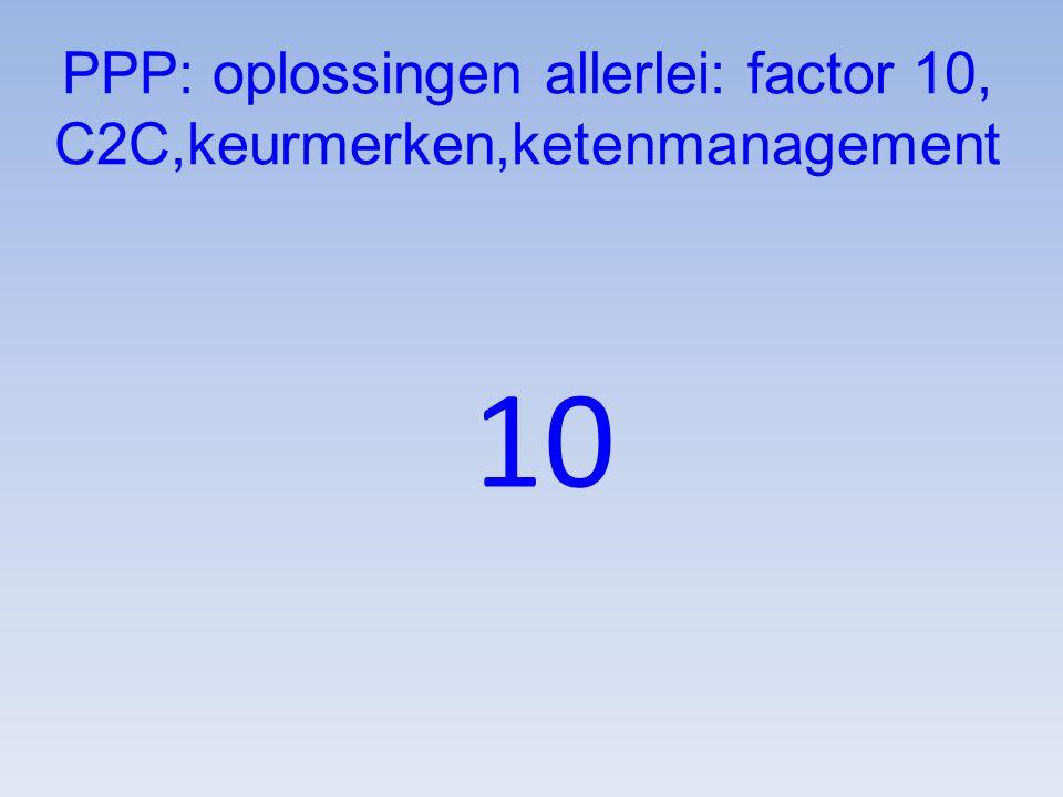 10 PPP: oplossingen allerlei: factor 10, C2C,keurmerken,ketenmanagement