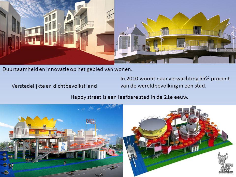 Duurzaamheid en innovatie op het gebied van wonen. Happy street is een leefbare stad in de 21e eeuw. In 2010 woont naar verwachting 55% procent van de