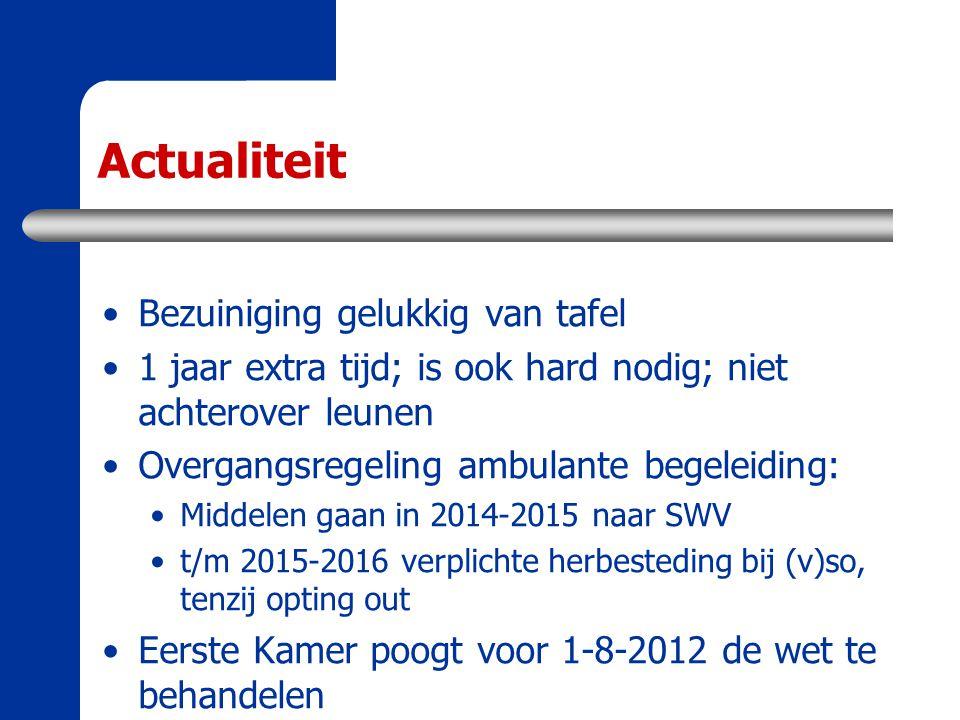 Actualiteit Bezuiniging gelukkig van tafel 1 jaar extra tijd; is ook hard nodig; niet achterover leunen Overgangsregeling ambulante begeleiding: Midde
