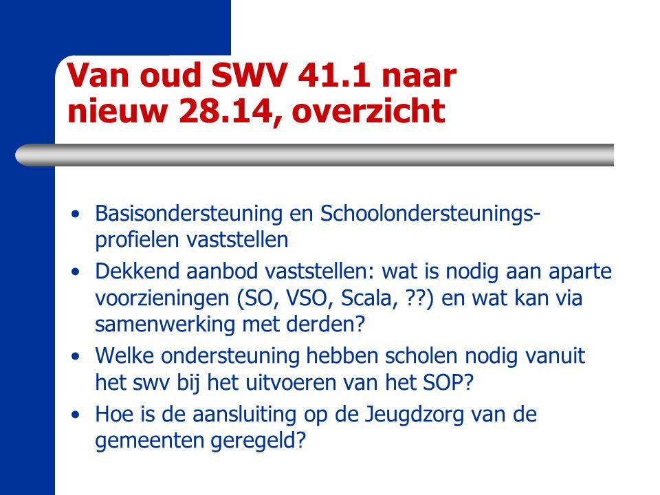 Van oud SWV 41.1 naar nieuw 28.14, overzicht Basisondersteuning en Schoolondersteunings- profielen vaststellen Dekkend aanbod vaststellen: wat is nodi