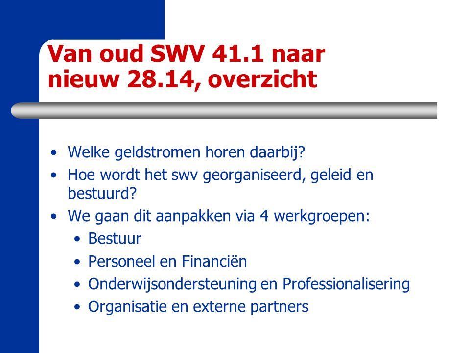 Van oud SWV 41.1 naar nieuw 28.14, overzicht Welke geldstromen horen daarbij? Hoe wordt het swv georganiseerd, geleid en bestuurd? We gaan dit aanpakk