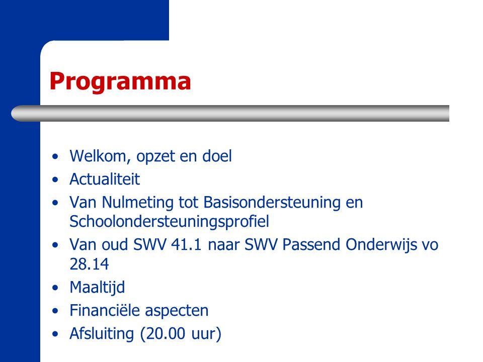 Programma Welkom, opzet en doel Actualiteit Van Nulmeting tot Basisondersteuning en Schoolondersteuningsprofiel Van oud SWV 41.1 naar SWV Passend Onde