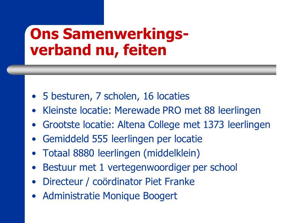 Ons Samenwerkings- verband nu, feiten 5 besturen, 7 scholen, 16 locaties Kleinste locatie: Merewade PRO met 88 leerlingen Grootste locatie: Altena Col
