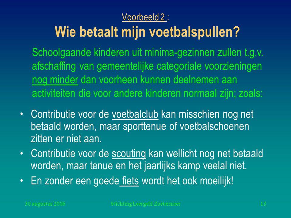 30 augustus 2006Stichting Leergeld Zoetermeer13 Voorbeeld 2 : Wie betaalt mijn voetbalspullen? Contributie voor de voetbalclub kan misschien nog net b