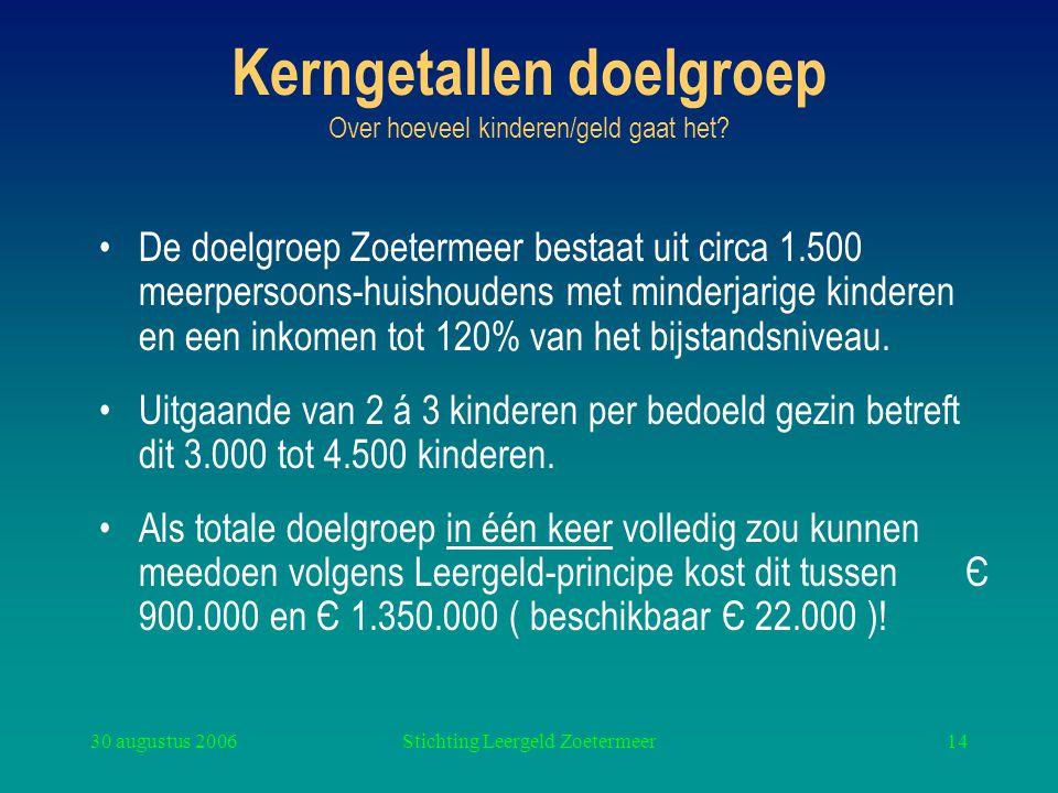 30 augustus 2006Stichting Leergeld Zoetermeer14 Kerngetallen doelgroep Over hoeveel kinderen/geld gaat het? De doelgroep Zoetermeer bestaat uit circa