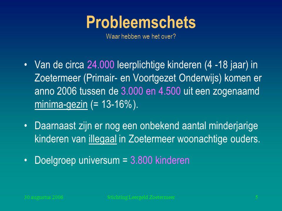 30 augustus 2006Stichting Leergeld Zoetermeer5 Probleemschets Waar hebben we het over? Van de circa 24.000 leerplichtige kinderen (4 -18 jaar) in Zoet