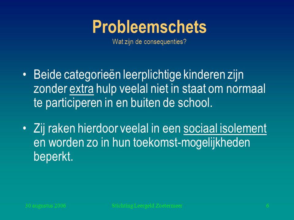30 augustus 2006Stichting Leergeld Zoetermeer6 Probleemschets Wat zijn de consequenties? Beide categorieën leerplichtige kinderen zijn zonder extra hu