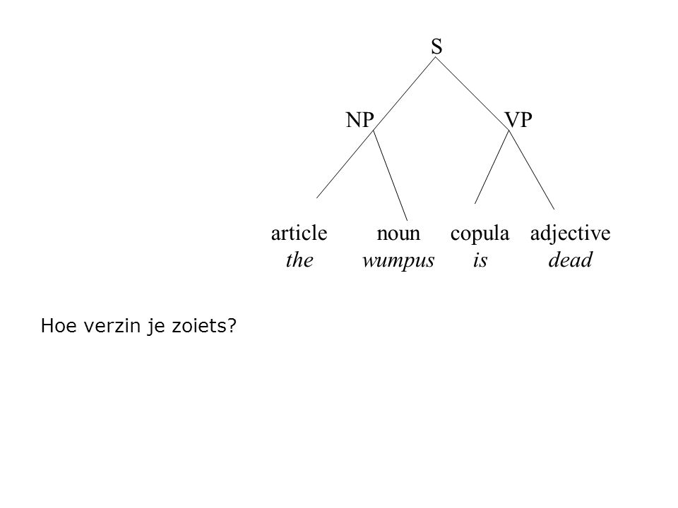 article the noun wumpus copula is S NPVP adjective dead Hoe verzin je zoiets?