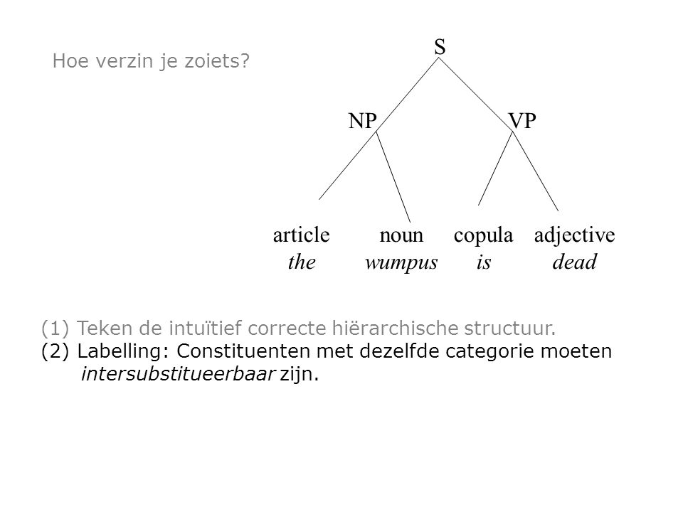 article the noun wumpus copula is S NPVP adjective dead Hoe verzin je zoiets.