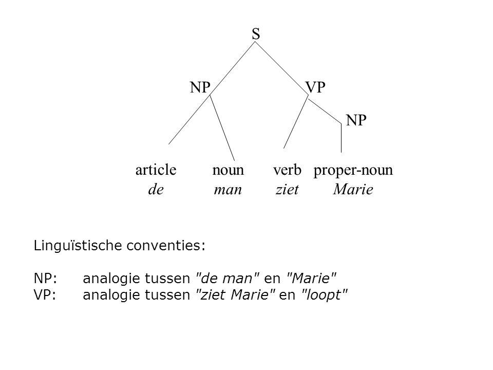 article de noun man verb ziet S NPVP proper-noun Marie Linguïstische conventies: NP: analogie tussen