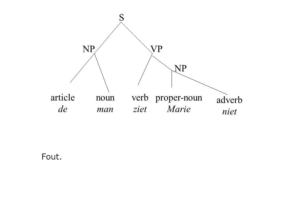 article de noun man verb ziet S NPVP proper-noun Marie Fout. NP adverb niet