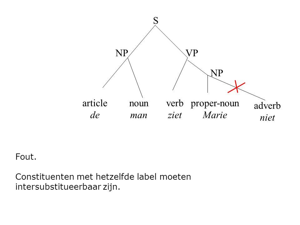 article de noun man verb ziet S NPVP proper-noun Marie Fout. Constituenten met hetzelfde label moeten intersubstitueerbaar zijn. NP adverb niet
