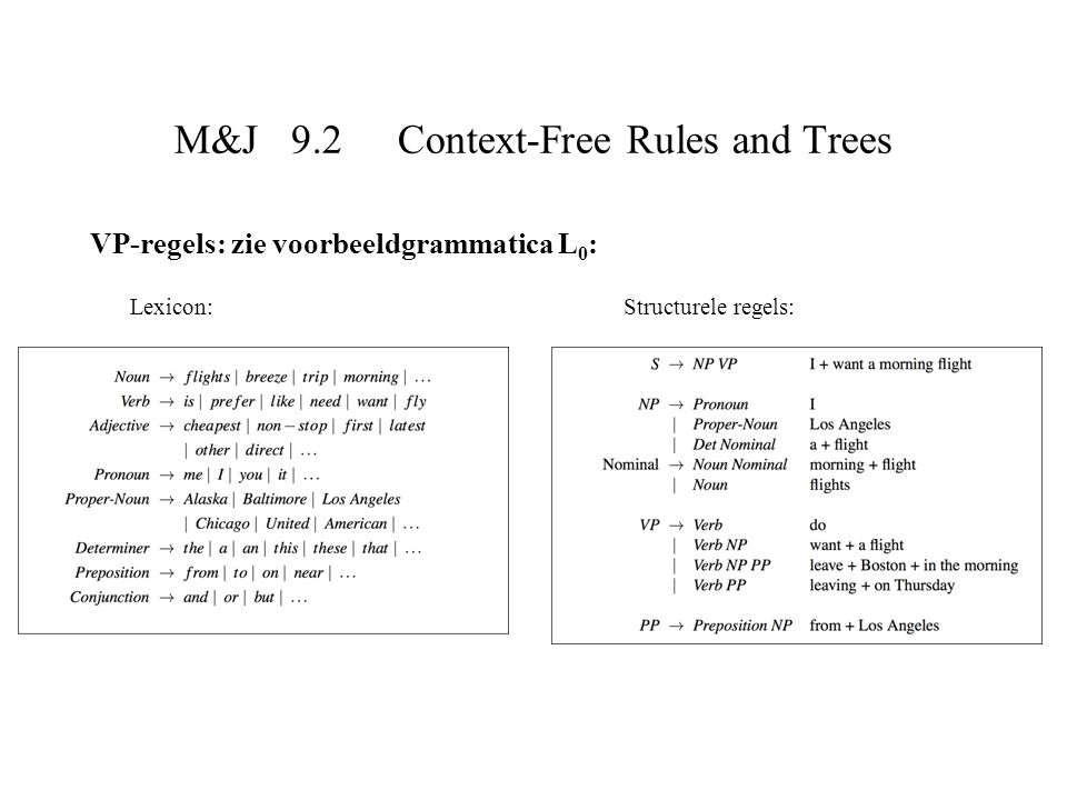 M&J 9.2 Context-Free Rules and Trees VP-regels: zie voorbeeldgrammatica L 0 : Lexicon:Structurele regels: