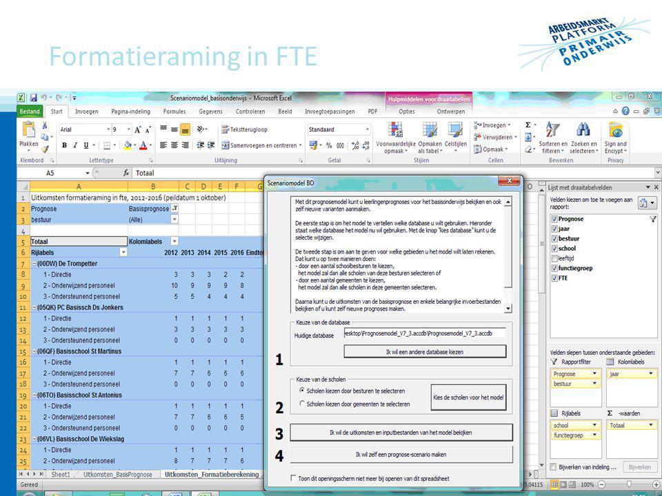 Formatieraming in FTE