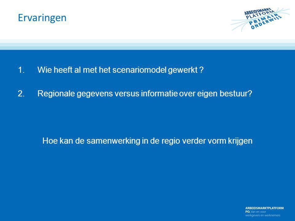 Ervaringen 1.Wie heeft al met het scenariomodel gewerkt ? 2.Regionale gegevens versus informatie over eigen bestuur? Hoe kan de samenwerking in de reg