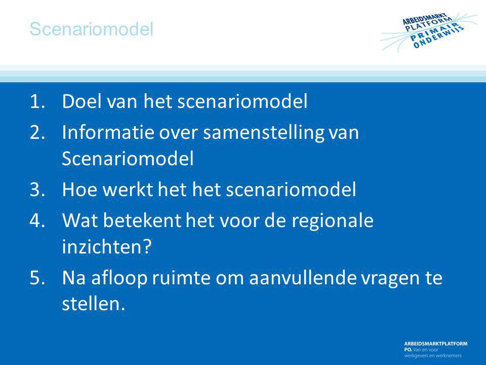 Scenariomodel 1.Doel van het scenariomodel 2.Informatie over samenstelling van Scenariomodel 3.Hoe werkt het het scenariomodel 4.Wat betekent het voor