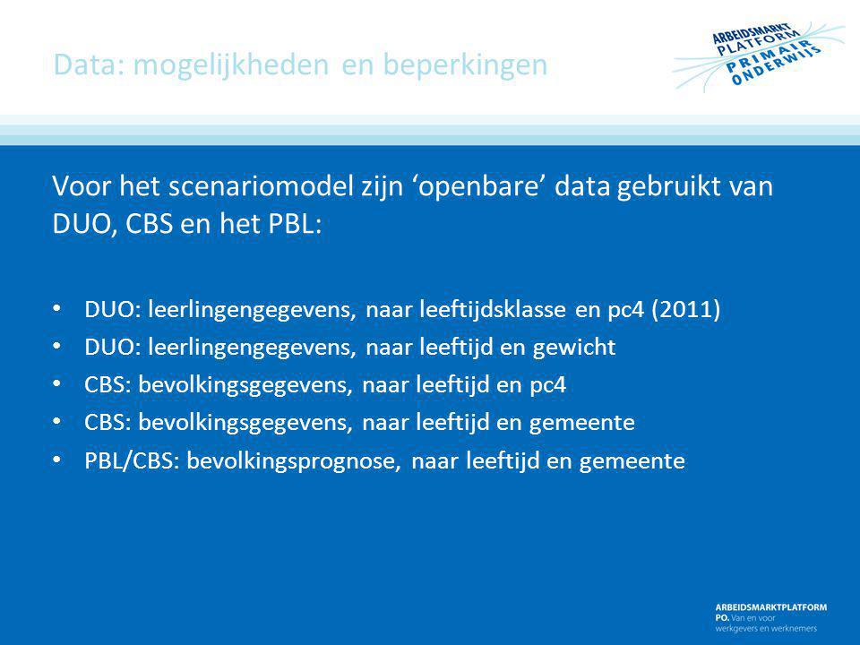Data: mogelijkheden en beperkingen Voor het scenariomodel zijn 'openbare' data gebruikt van DUO, CBS en het PBL: DUO: leerlingengegevens, naar leeftij