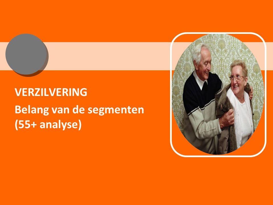 VERZILVERING Belang van de segmenten (55+ analyse)