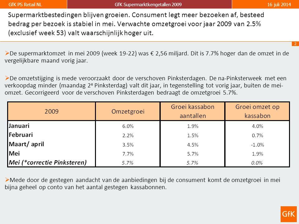 2 GfK PS Retail NLGfK Supermarktkengetallen 200916 juli 2014 Supermarktbestedingen blijven groeien.