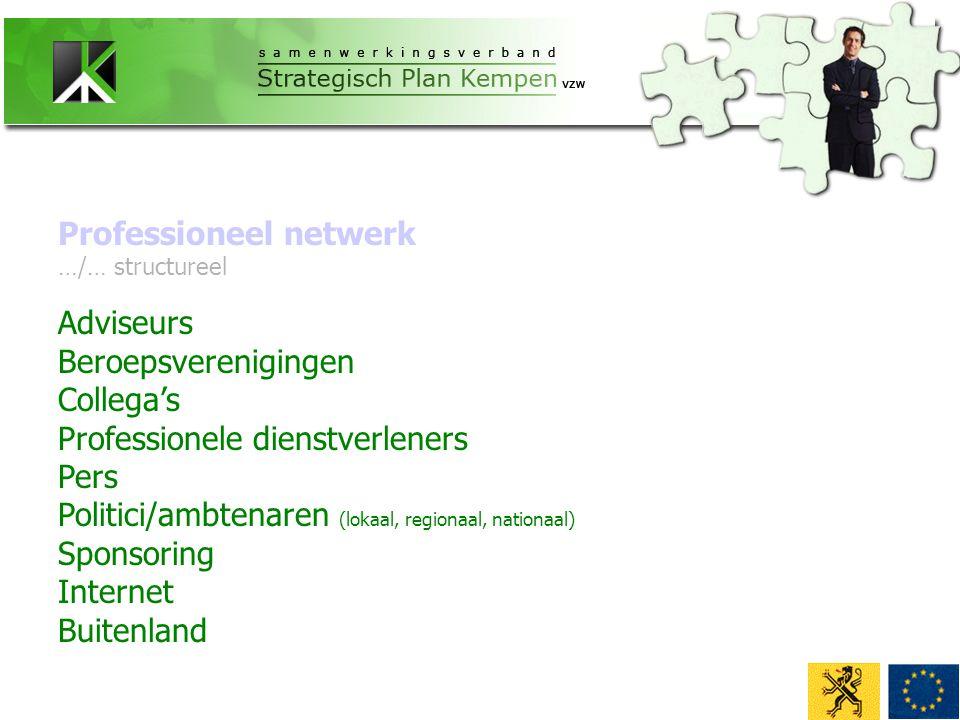 Professioneel netwerk …/… structureel Adviseurs Beroepsverenigingen Collega's Professionele dienstverleners Pers Politici/ambtenaren (lokaal, regionaal, nationaal) Sponsoring Internet Buitenland