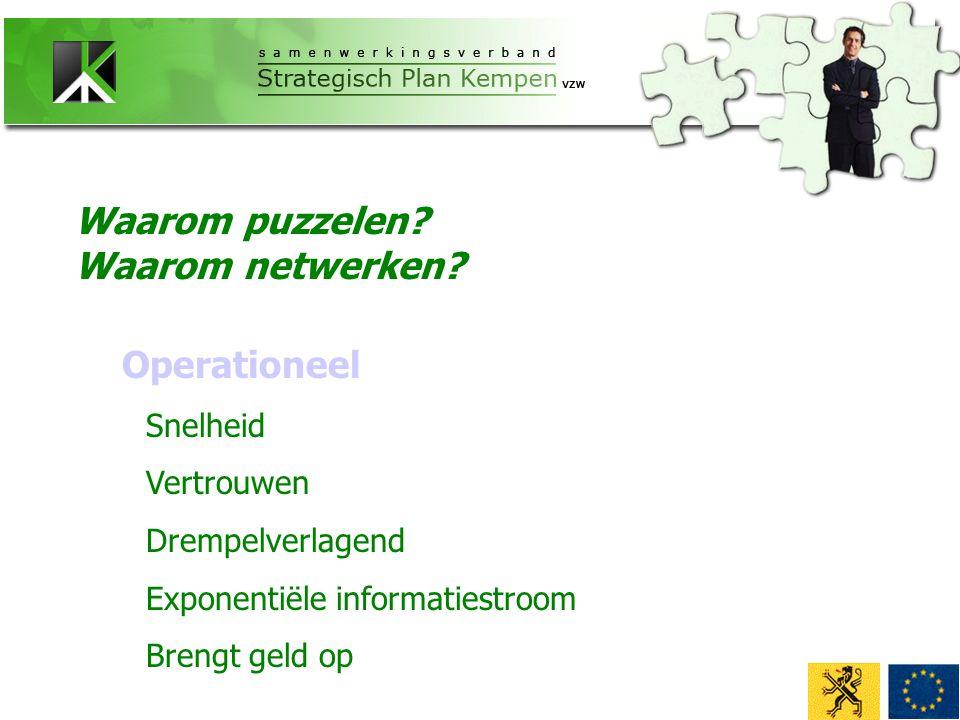 1.Hoe vaak puzzel je. = Er beroep op doen (frequentie) 2.
