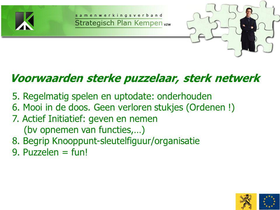 Persoonlijk netwerk Familie + Uitgebreide familie Vrienden Kennissen - verleden - heden - zelf - via kinderen Vrije tijd - hobby - sport - cultuur - vereniging Buitenland Soorten puzzels: Wie kent u?