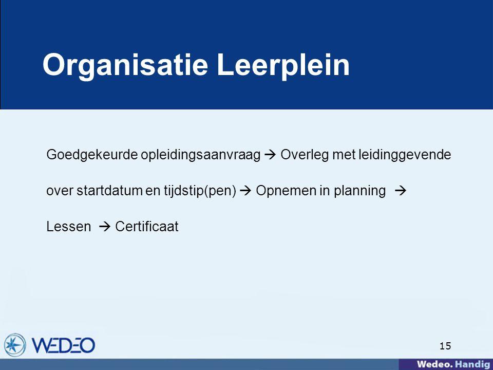 15 Organisatie Leerplein Goedgekeurde opleidingsaanvraag  Overleg met leidinggevende over startdatum en tijdstip(pen)  Opnemen in planning  Lessen  Certificaat
