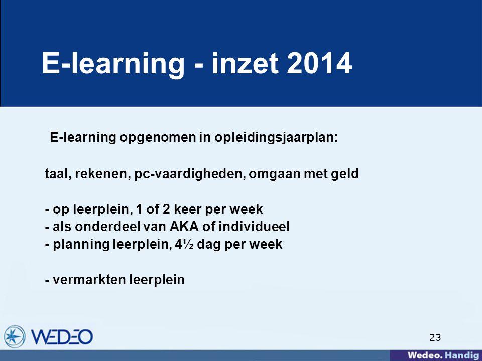 23 E-learning - inzet 2014 E-learning opgenomen in opleidingsjaarplan: taal, rekenen, pc-vaardigheden, omgaan met geld - op leerplein, 1 of 2 keer per week - als onderdeel van AKA of individueel - planning leerplein, 4½ dag per week - vermarkten leerplein