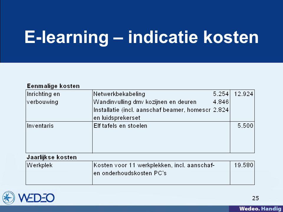 25 E-learning – indicatie kosten