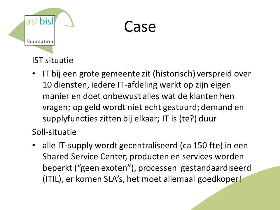 Case IST situatie IT bij een grote gemeente zit (historisch) verspreid over 10 diensten, iedere IT-afdeling werkt op zijn eigen manier en doet onbewus