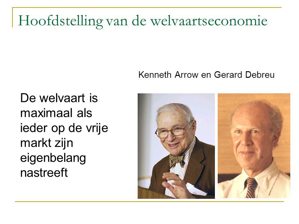 Hoofdstelling van de welvaartseconomie Kenneth Arrow en Gerard Debreu De welvaart is maximaal als ieder op de vrije markt zijn eigenbelang nastreeft