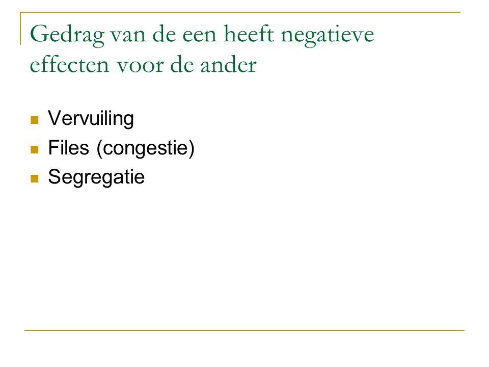 Gedrag van de een heeft negatieve effecten voor de ander Vervuiling Files (congestie) Segregatie