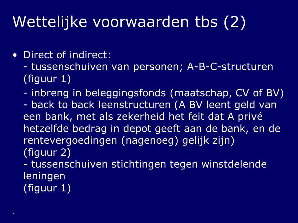 18 Aanvang tbs (1) Wanneer vangt de tbs aan.