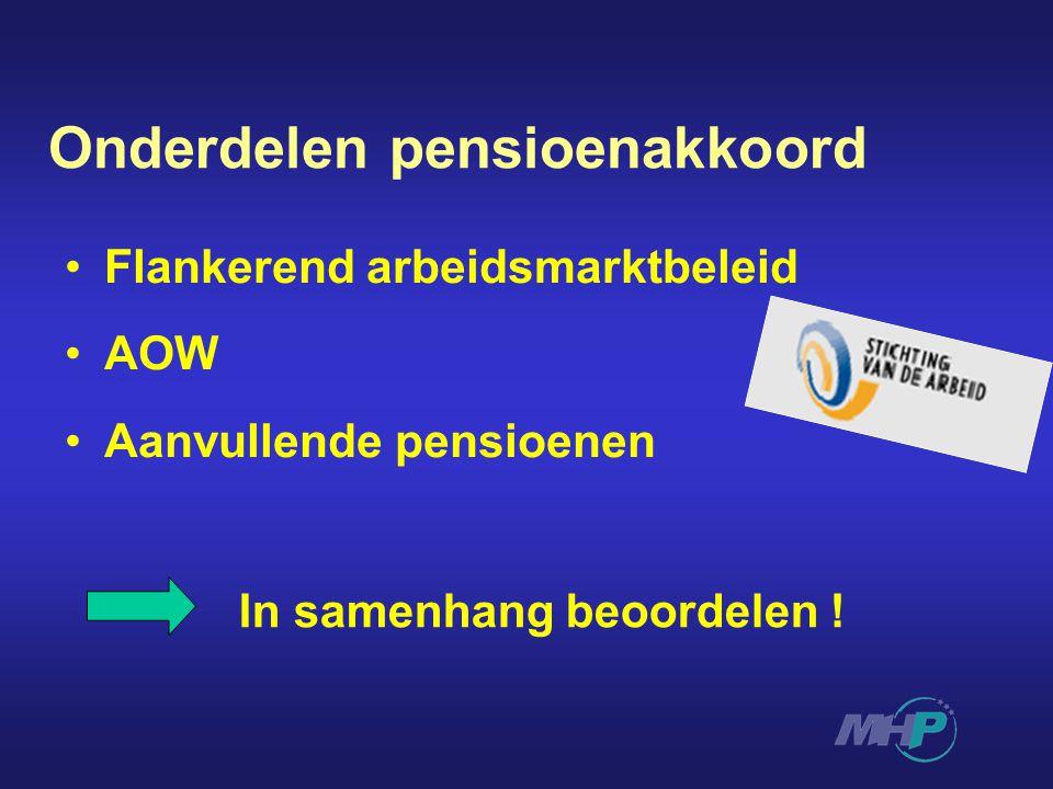Onderdelen pensioenakkoord Flankerend arbeidsmarktbeleid AOW Aanvullende pensioenen In samenhang beoordelen !