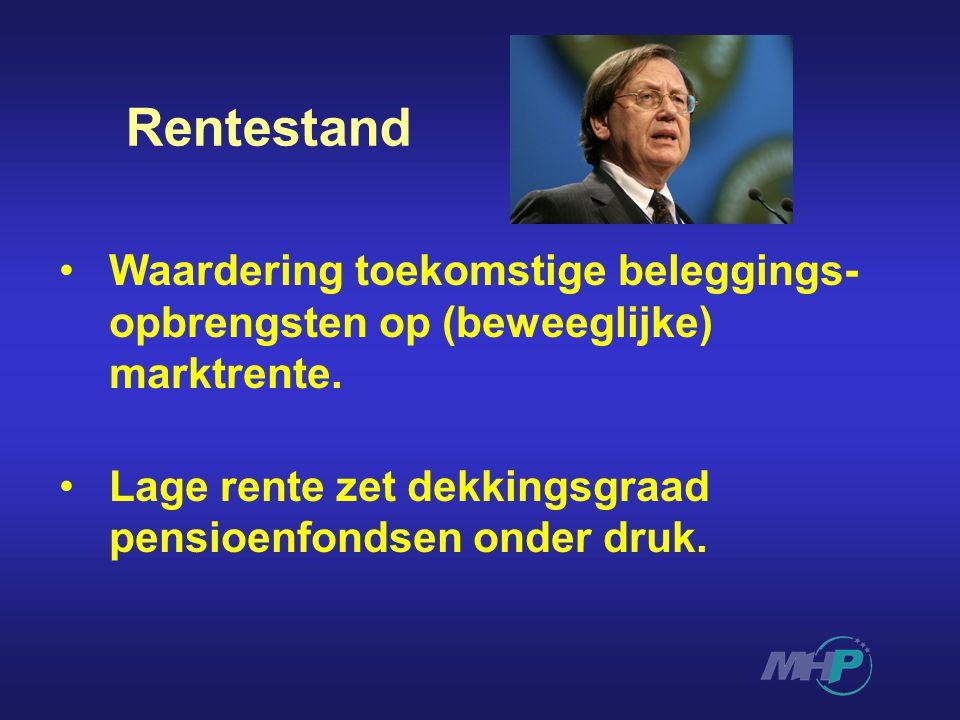Rentestand Waardering toekomstige beleggings- opbrengsten op (beweeglijke) marktrente.