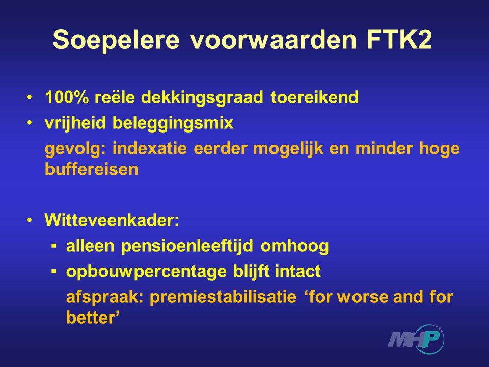 Soepelere voorwaarden FTK2 100% reële dekkingsgraad toereikend vrijheid beleggingsmix gevolg: indexatie eerder mogelijk en minder hoge buffereisen Wit