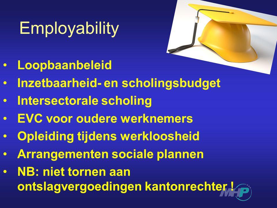 Employability Loopbaanbeleid Inzetbaarheid- en scholingsbudget Intersectorale scholing EVC voor oudere werknemers Opleiding tijdens werkloosheid Arran