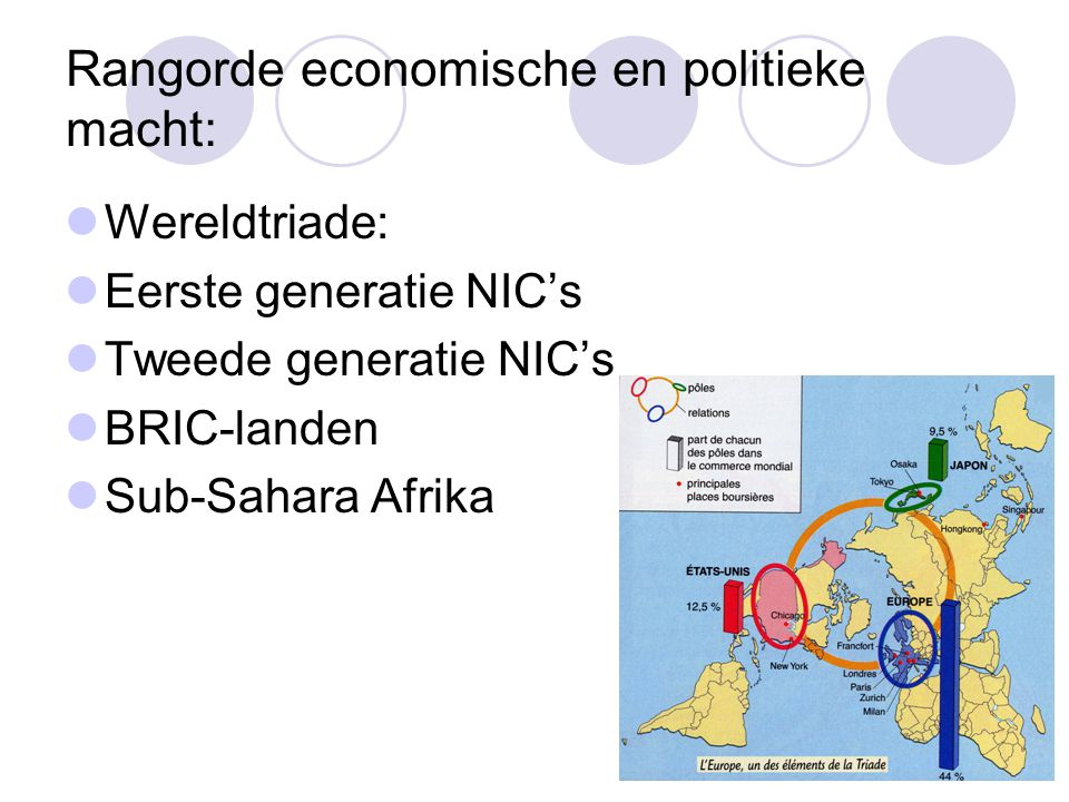 Rangorde economische en politieke macht: Wereldtriade: Eerste generatie NIC's Tweede generatie NIC's BRIC-landen Sub-Sahara Afrika