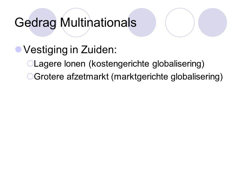 Gedrag Multinationals Vestiging in Zuiden:  Lagere lonen (kostengerichte globalisering)  Grotere afzetmarkt (marktgerichte globalisering)