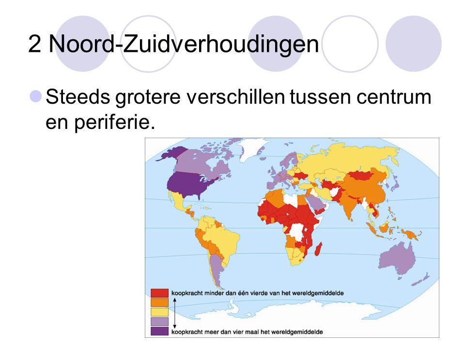 2 Noord-Zuidverhoudingen Steeds grotere verschillen tussen centrum en periferie.