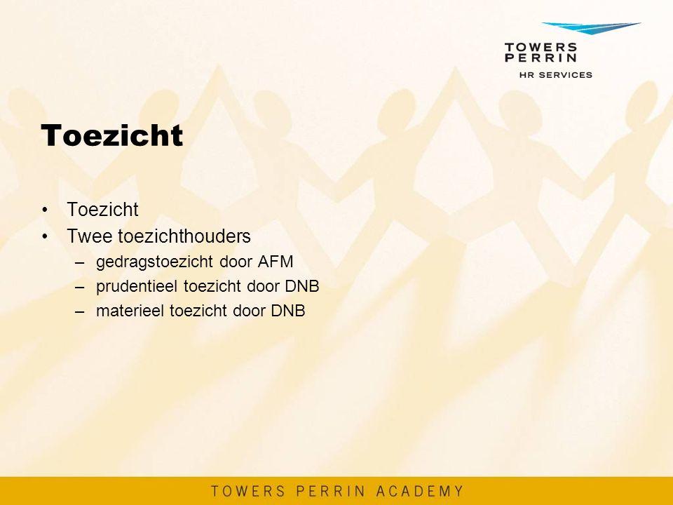Toezicht Twee toezichthouders –gedragstoezicht door AFM –prudentieel toezicht door DNB –materieel toezicht door DNB