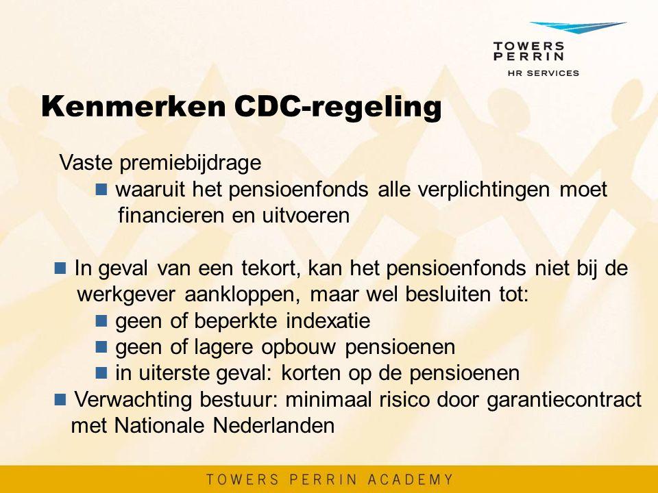 Kenmerken CDC-regeling Vaste premiebijdrage n waaruit het pensioenfonds alle verplichtingen moet financieren en uitvoeren n In geval van een tekort, k