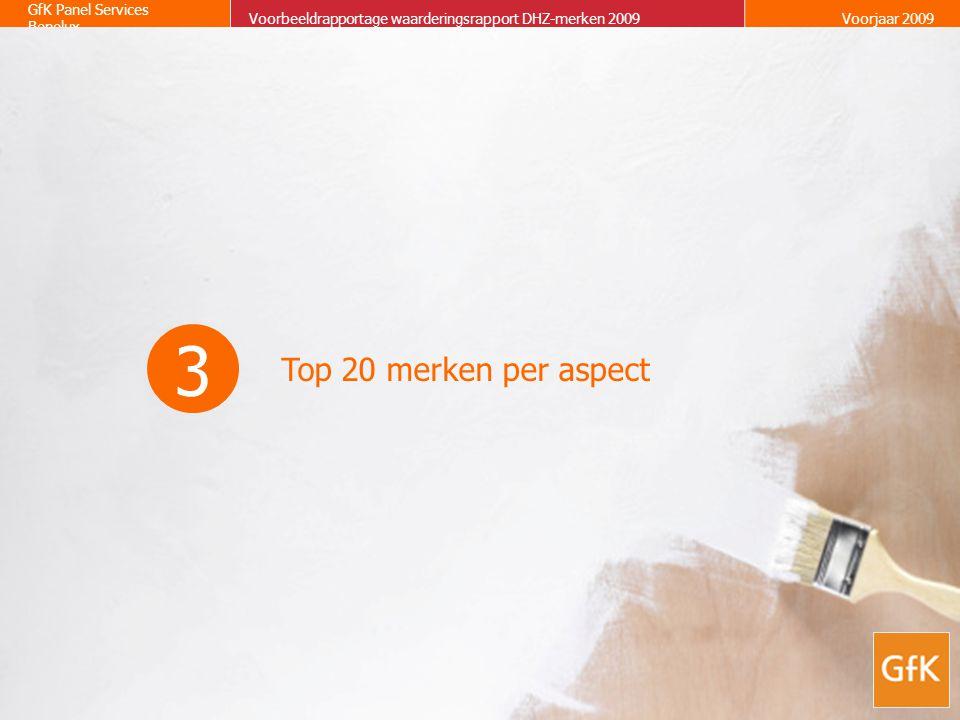 GfK Panel Services Benelux Voorbeeldrapportage waarderingsrapport DHZ-merken 2009Voorjaar 2009 Top 20 merken per aspect 3