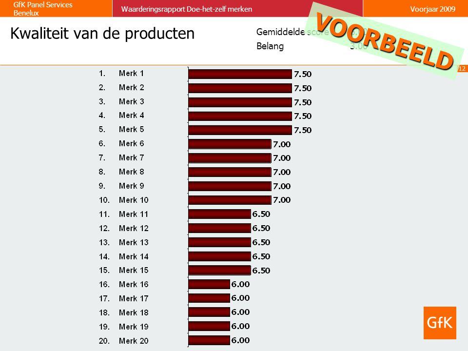 12 GfK Panel Services Benelux Waarderingsrapport Doe-het-zelf merkenVoorjaar 2009 Kwaliteit van de producten Gemiddelde score6.00 Belang 3.00 VOORBEEL