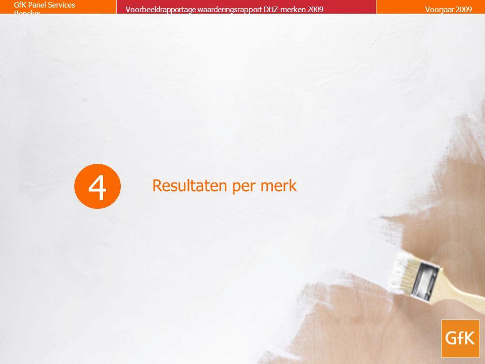GfK Panel Services Benelux Voorbeeldrapportage waarderingsrapport DHZ-merken 2009Voorjaar 2009 Resultaten per merk 4