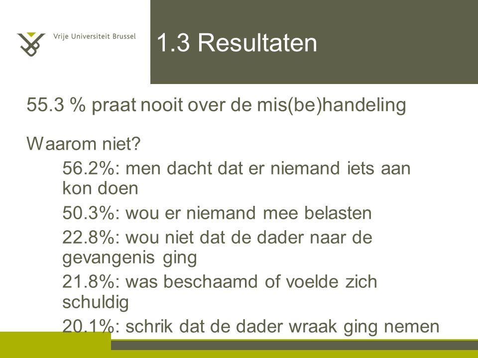 1.3 Resultaten 55.3 % praat nooit over de mis(be)handeling Waarom niet? 56.2%: men dacht dat er niemand iets aan kon doen 50.3%: wou er niemand mee be