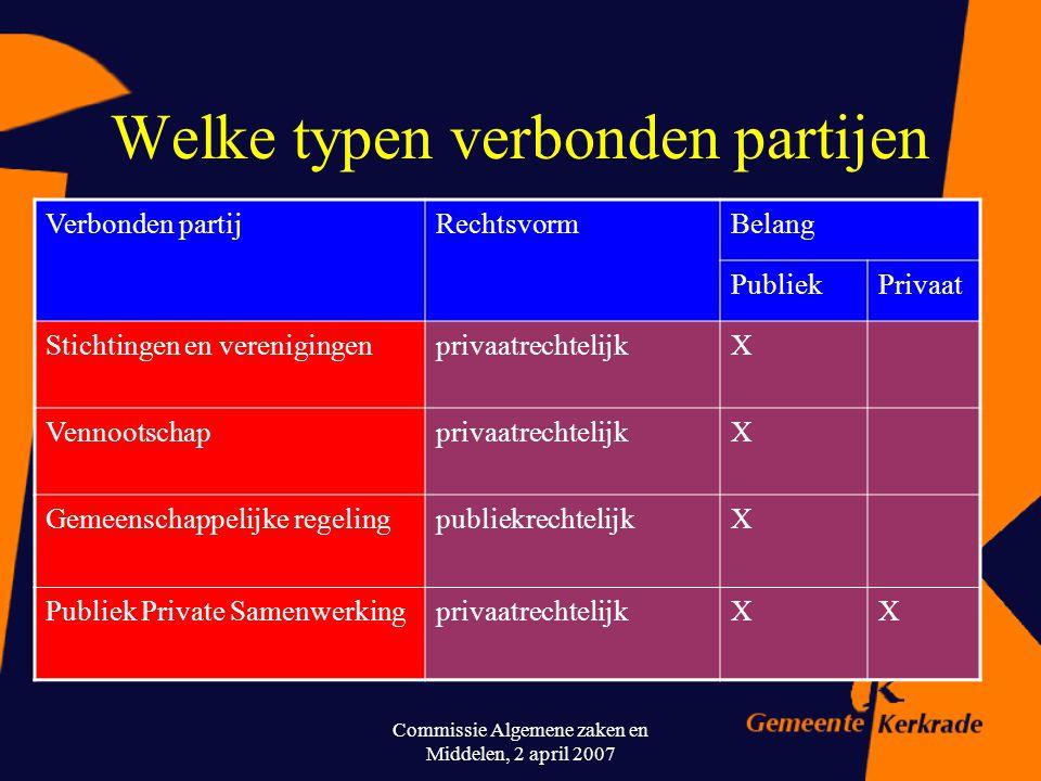 Commissie Algemene zaken en Middelen, 2 april 2007 Wat is een verbonden partij –vervolg- Artikel 69 van het BBV: –In de lijst van verbonden partijen w