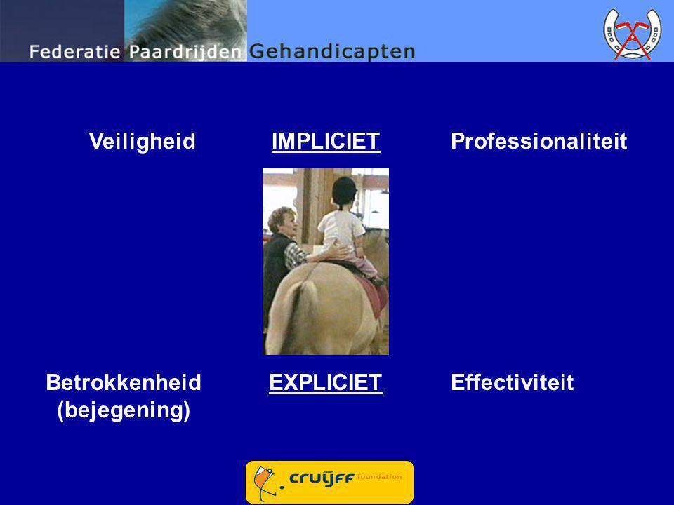 VeiligheidProfessionaliteitIMPLICIET Betrokkenheid (bejegening) EffectiviteitEXPLICIET