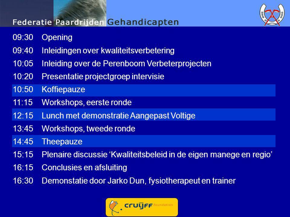 09:30Opening 09:40Inleidingen over kwaliteitsverbetering 10:05Inleiding over de Perenboom Verbeterprojecten 10:20Presentatie projectgroep intervisie 1
